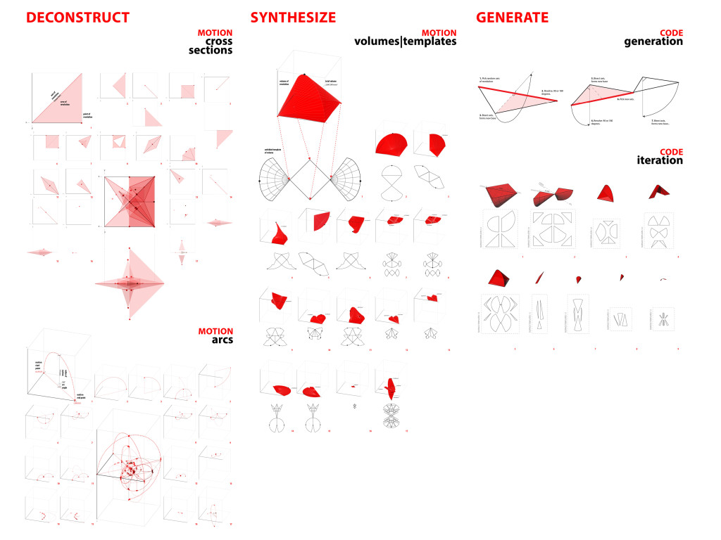 Excerpt from Folding an Origami Crane, System Stalker Lab 2013